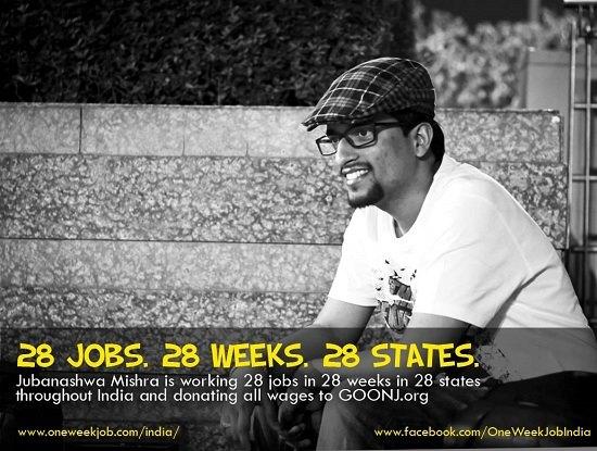 Jubanashwa-Mishra 28 jobs odisha