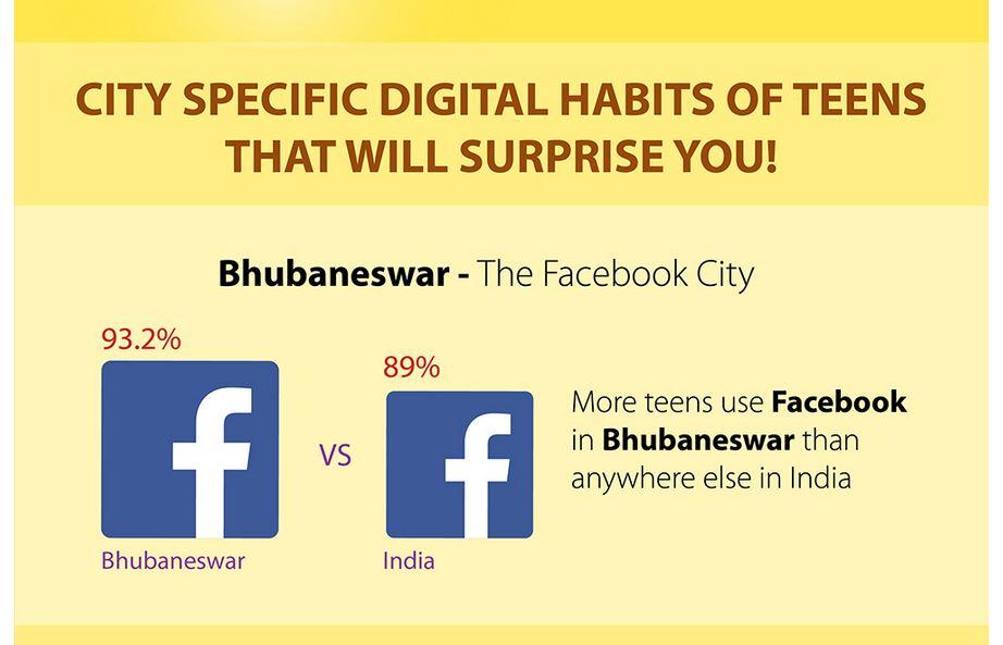 bhubaneswar buzz survey by TCS facebook