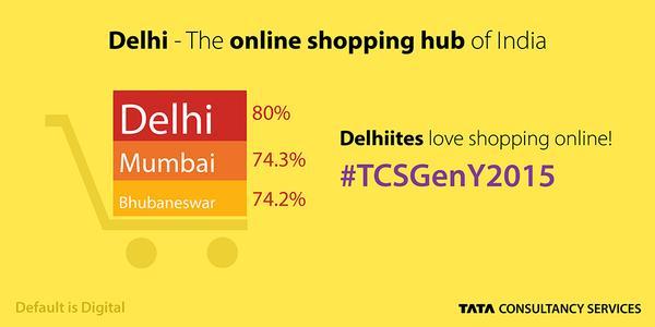 bhubaneswar online shopping
