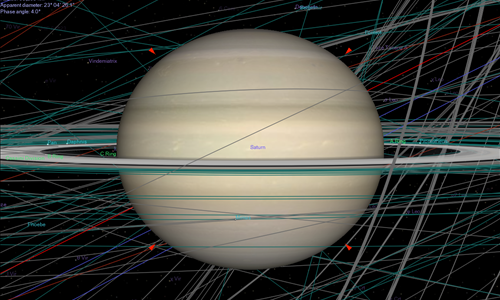 Bhubaneswar planetarium on its way to get rare Space Simulator added