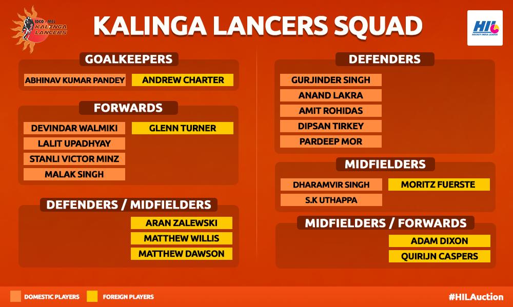 kalinga lancers squad bhubaneswar buzz