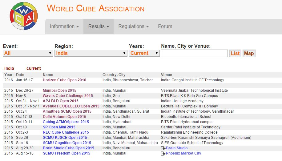 Sarang IGIT world cube association