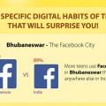 bhubaneswar buzz survey by TCS facebook