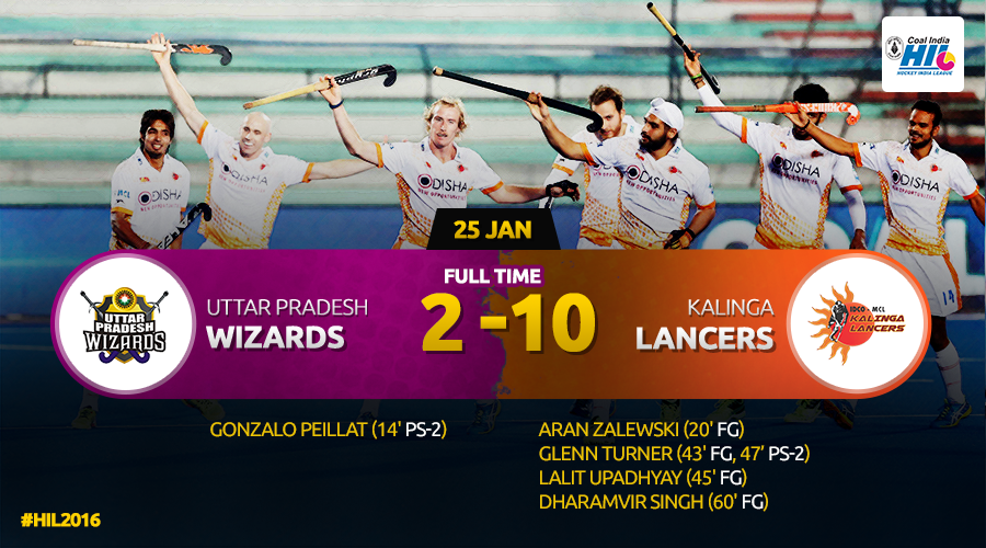 kalinga lancers up wizards win