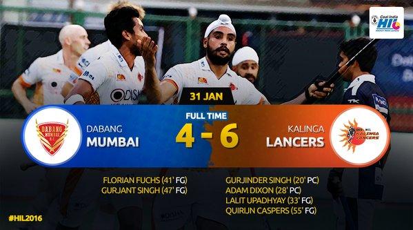 kalinga lancers win mumbai bbsrbuzz
