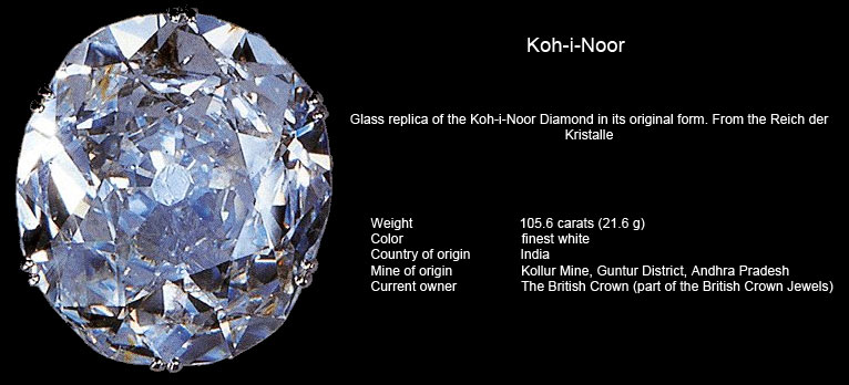 kohinoor diamond The koh-i-noor is the world's most infamous diamond today it sits peacefully spotlit against the purple velvet of the queen mother's crown in a display case in the tower of london in the.