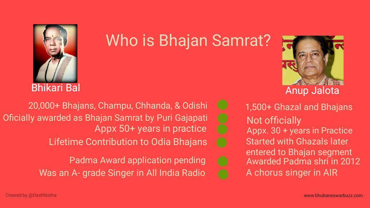 bhajan Samrat bhikari bal 2 bhubaneswar buzz