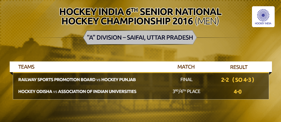 hockey odisha 3rd place IU