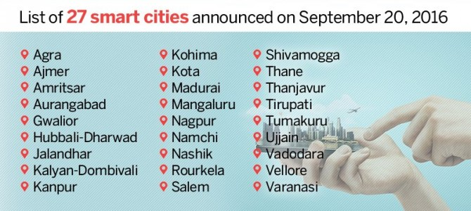 After Bhubaneswar now Rourkela Gets into Smart city list released today