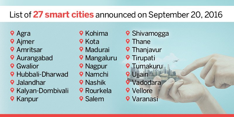Rourkela smart city list