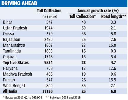 Toll collection odisha increase