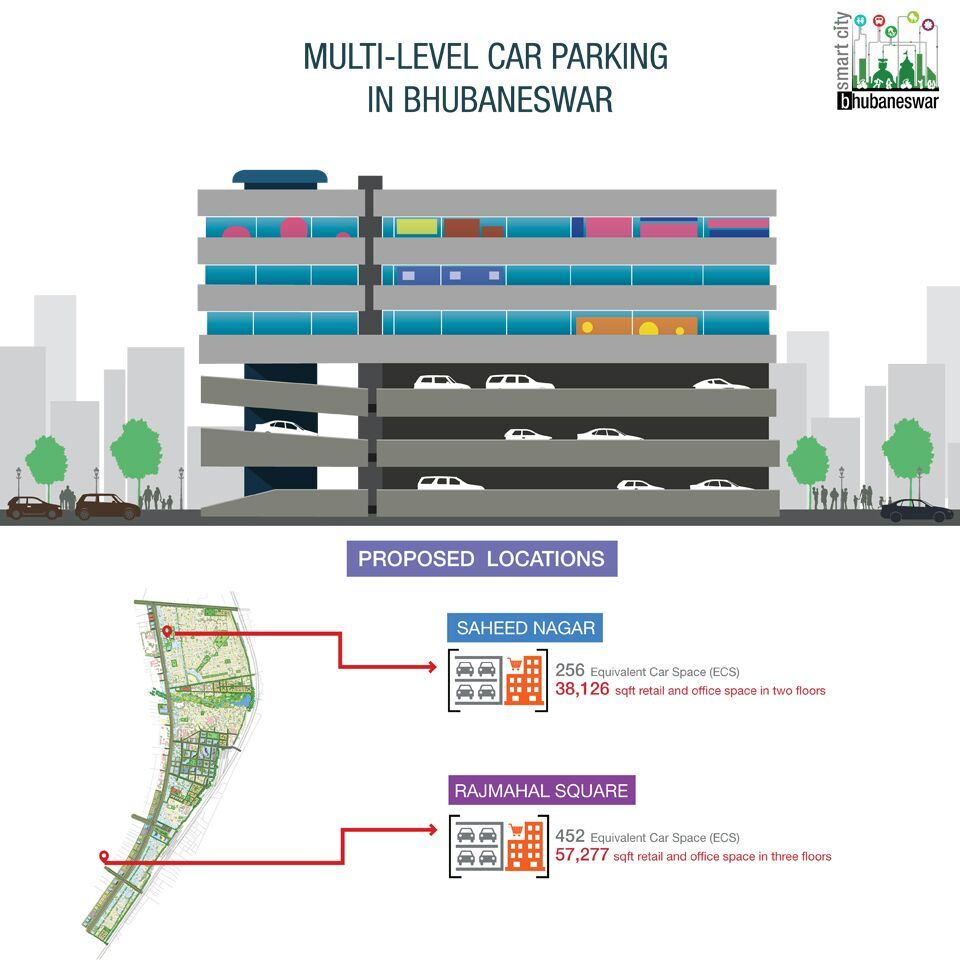 BDA bhubaneswar multilevel parking rajmahal