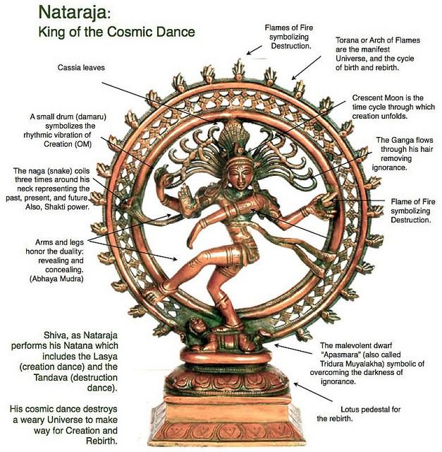 Vaital temple bhubaneswar buzz Sudhansu Nayak 8