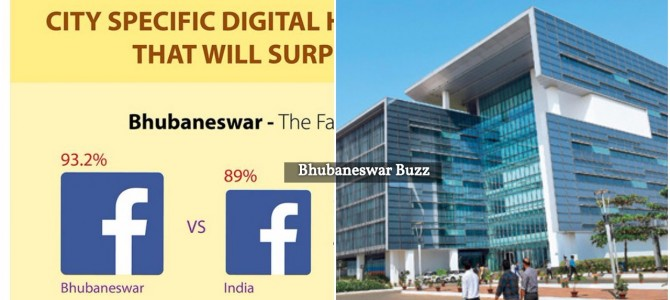 Interesting results from Survey by TCS about Bhubaneswar Generation Z
