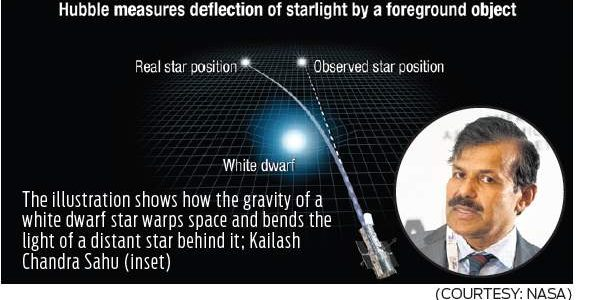 Inspiring Journey of Kailash Sahu from a small Ganjam Village to one of World's leading astronomers