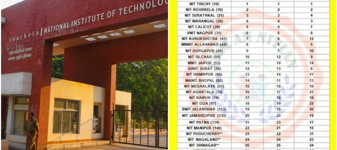 NIT Rourkela second rank among all NITs and 16th among engineering institutes, IIT bhubaneswar at 17th ranking by HRD ministry