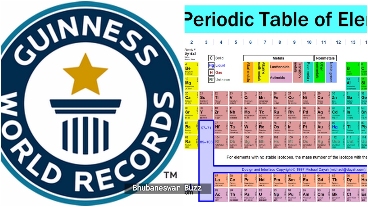 bhubaneswar scientist guinness world record periodic table