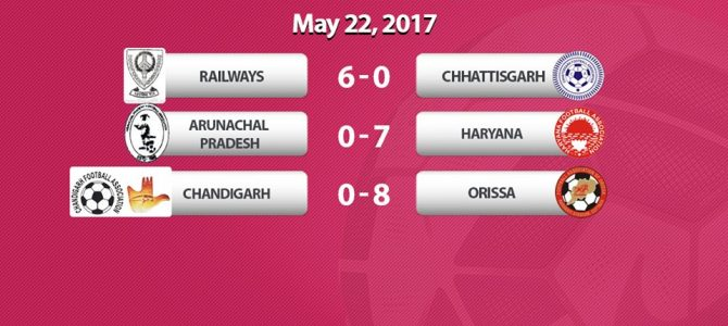 Odisha women defeat Chandigarh by 8-0 margin in 22nd Senior Women's National Football Championship